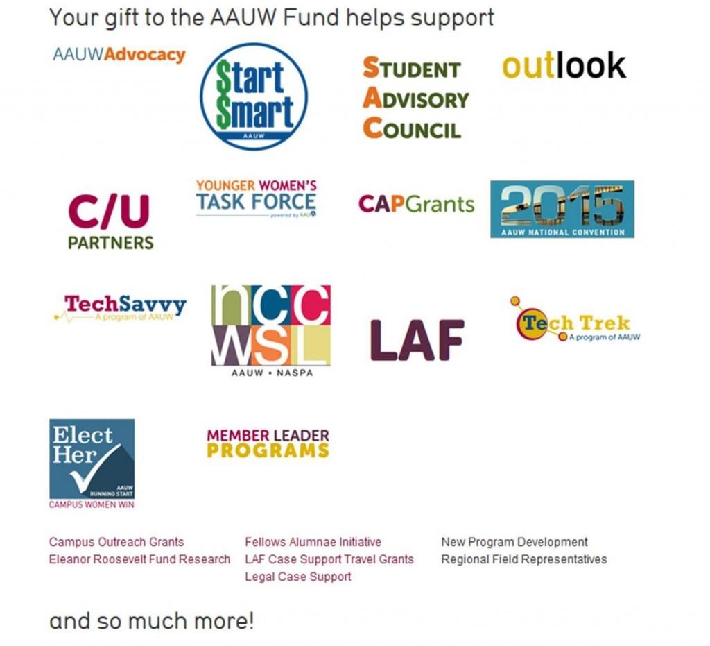 AAUW Fund