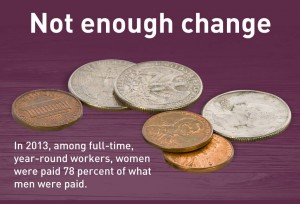Click the image for power tools to fight the gender pay gap. Tell the powers that be that 78 cents on the dollar is not enough!