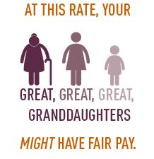 pay-gap-future